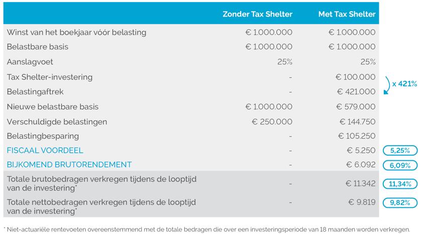 2021_tableau site NL 1S