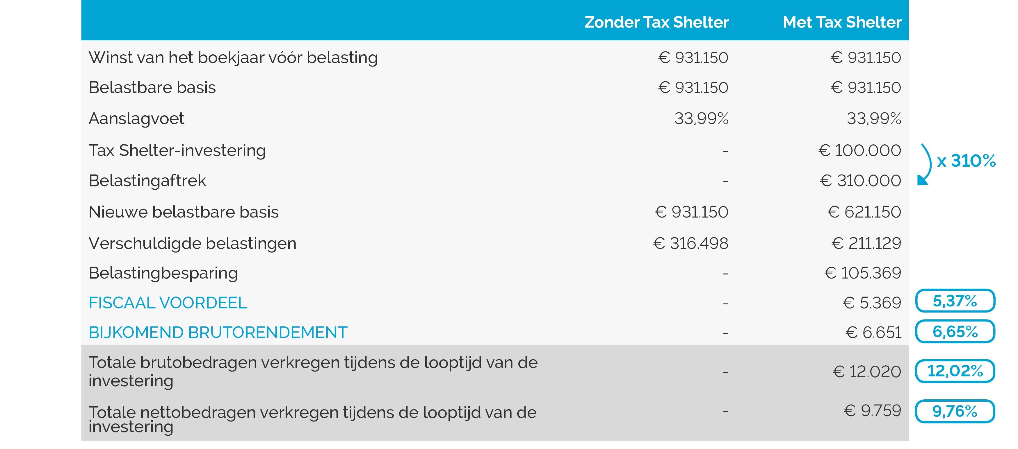 2017 tableau offre uFund NL-2.jpg