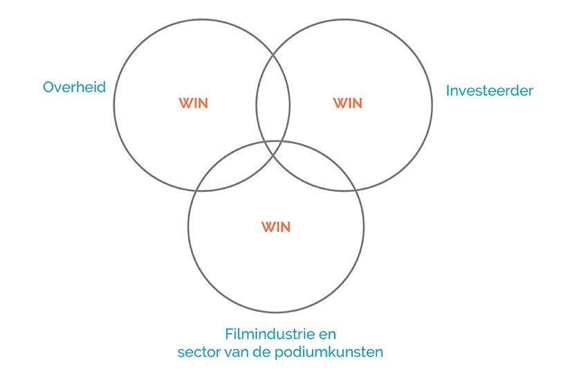 win win win nl.jpg