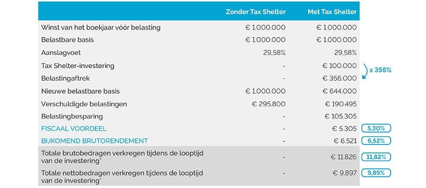 2019 S1 tableau offre uFund NL.jpg